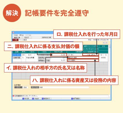 新会計システムFinTech 9