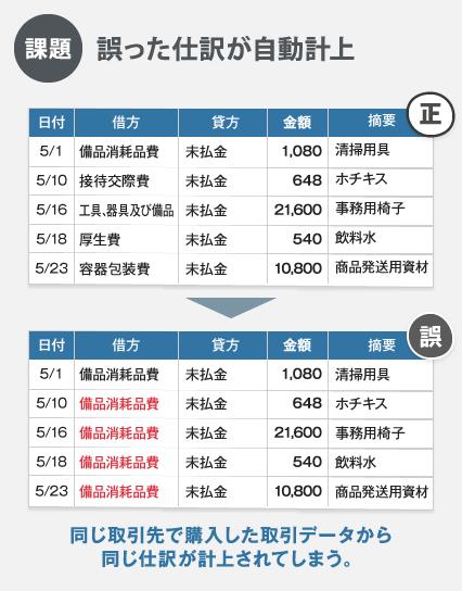 新会計システムFinTech 11