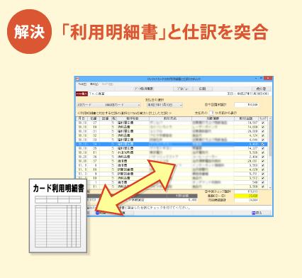 新会計システムFinTech 16