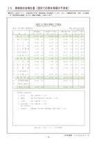 税務顧問業務 21
