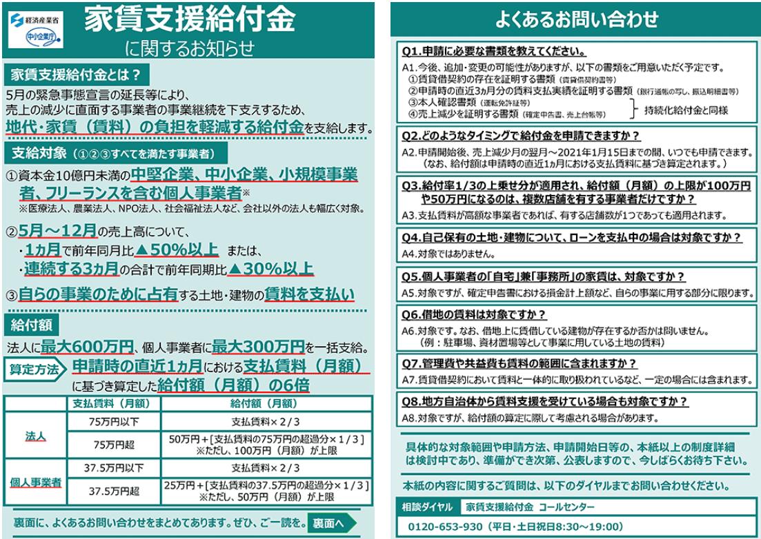 【7月6日最新】家賃支援給付金について 1
